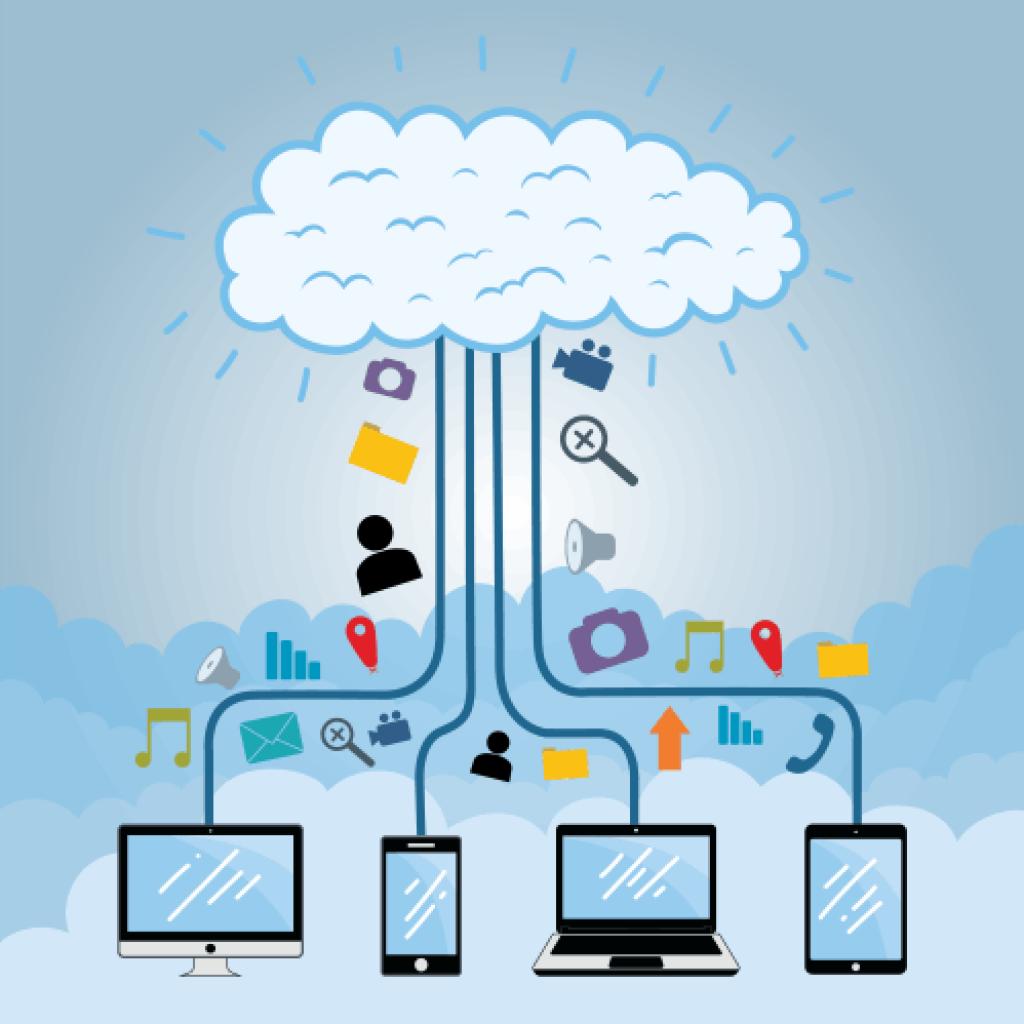 Cloud Based Phone System demonstration