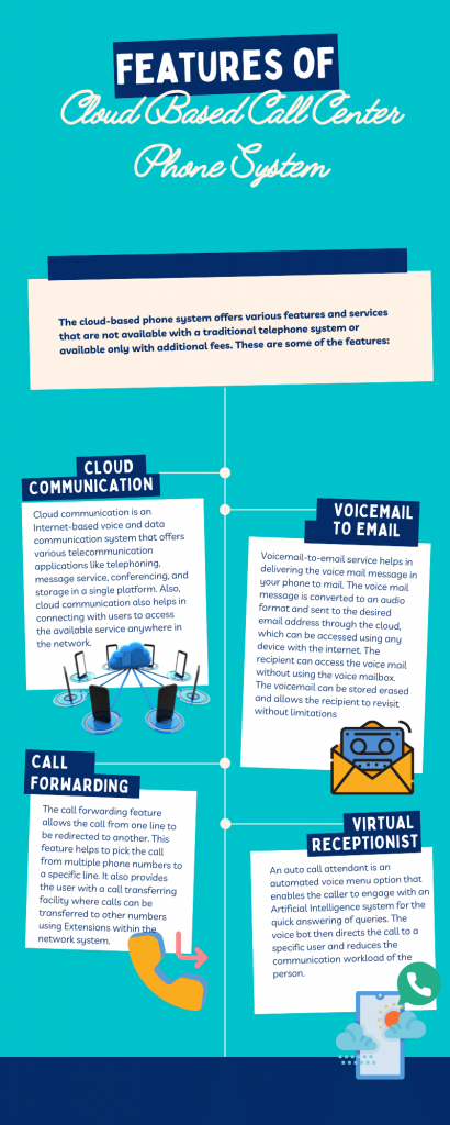 Features of the Cloud Based Call Center Phone System infographics